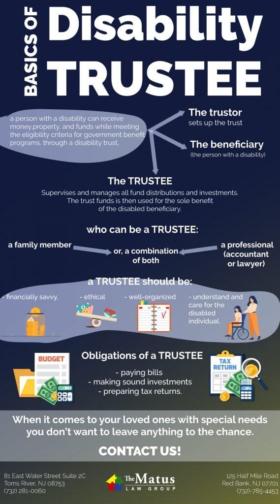 Special needs trust attorney